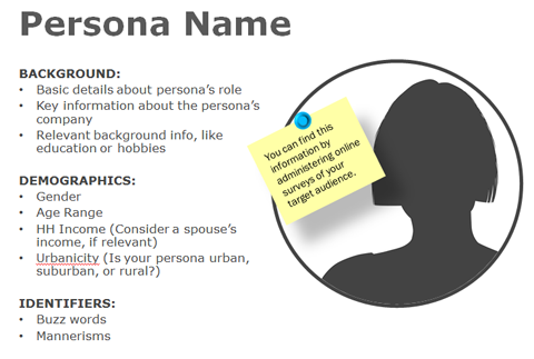 buyer persona graphic